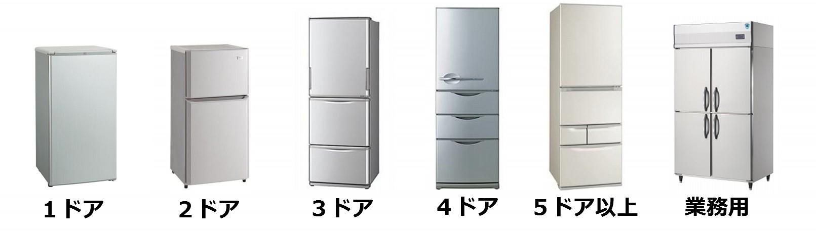 山武市で、冷蔵庫を処分するには?冷蔵庫の廃棄方法 引き取りと回収なら片付けセンターまで。