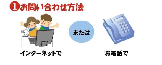不用品回収、粗大ごみ回収のお問い合わせ方法
